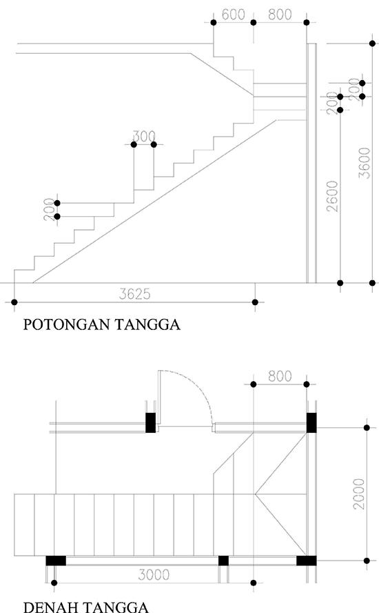 contoh gambar tangga