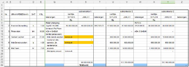 contoh seleksi harga penawaran subkontraktor