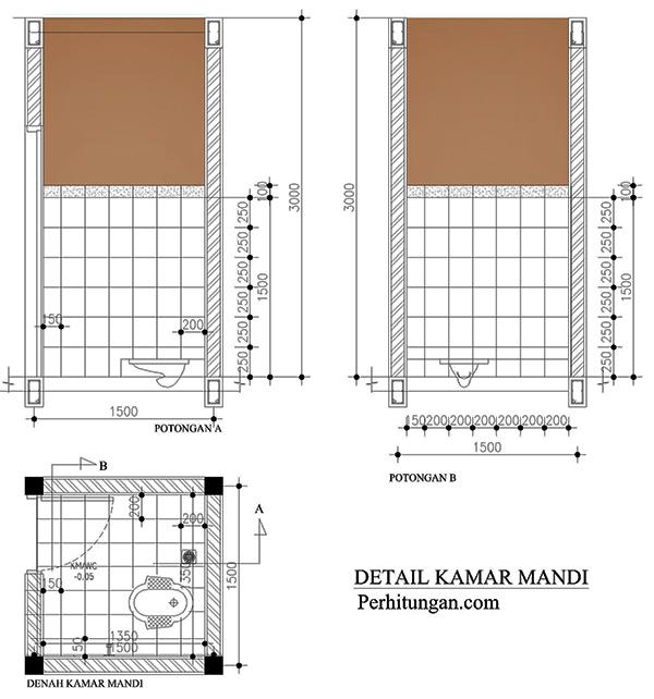detail kamar mandi