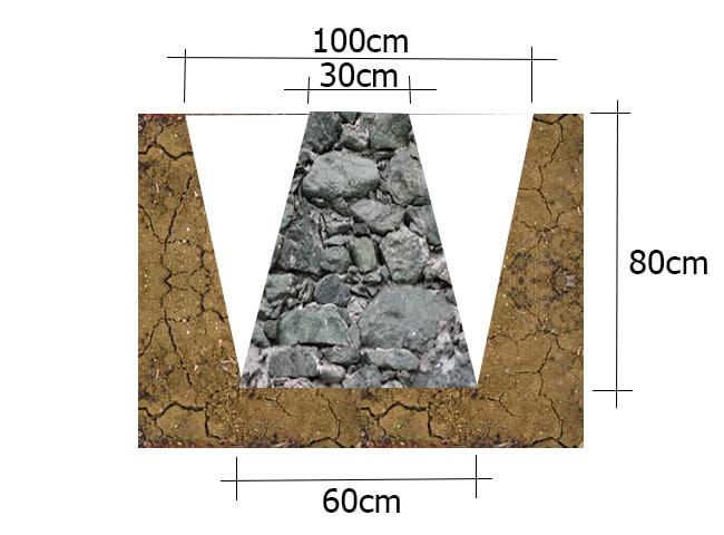 galian tanah pondasi batu kali