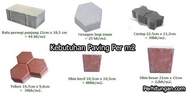 kebutuhan paving block per m2