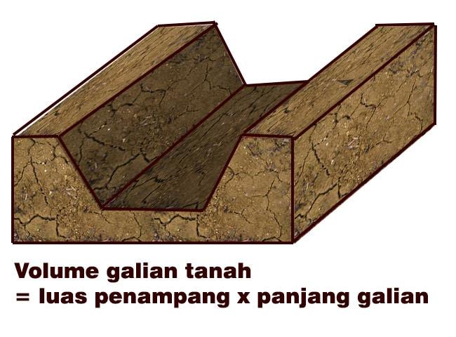 volume galian tanah