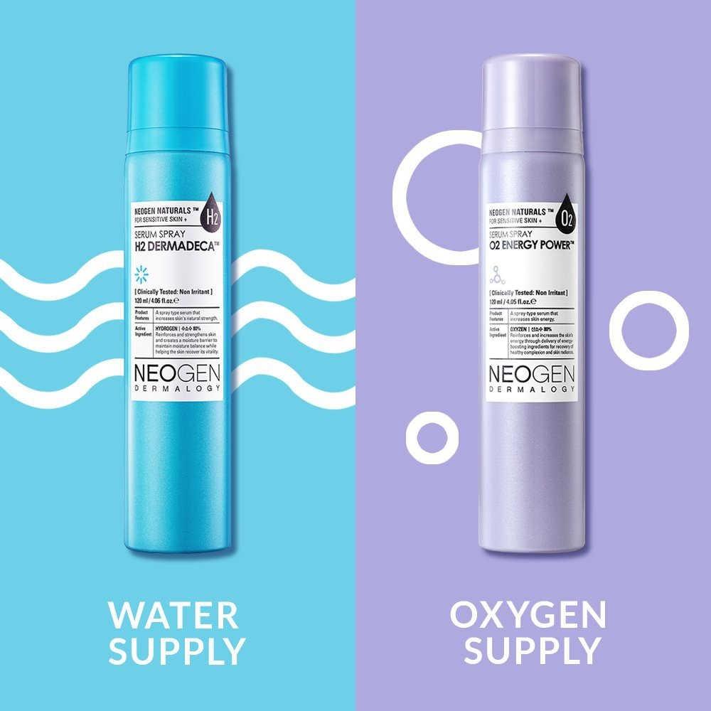 Neogen H2 Dermadeca Serum Spray